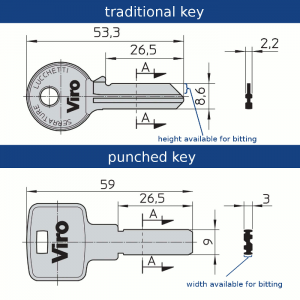 traditional key vs punched key - Viro Club
