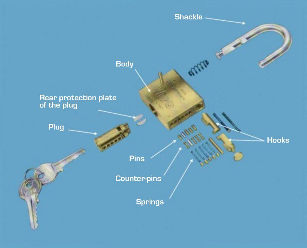 Padlock Internal Components